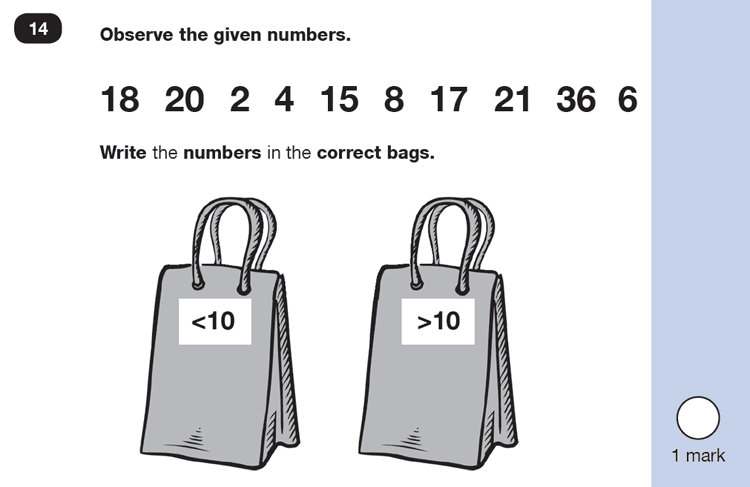 Question 14 Maths KS1 SATs Sample Paper 4 - Reasoning Part B, Numbers, Order and Compare