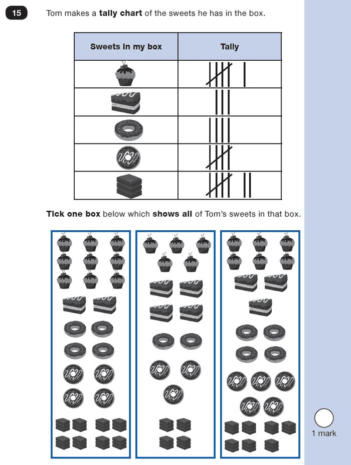 Question 15 Maths KS1 SATs Practice Paper 3 - Reasoning Part B, Statistics, Tally charts, Pictograms