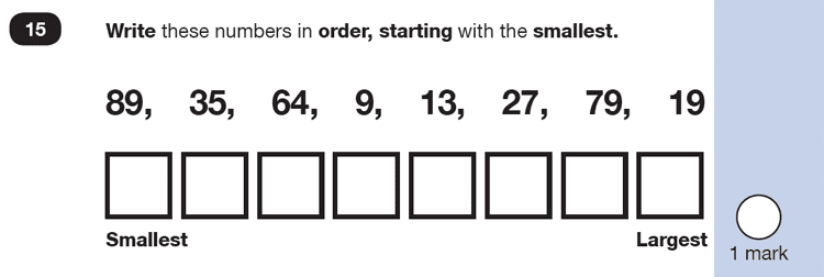 Question 15 Maths KS1 SATs Practice Paper 5 - Reasoning Part B, Numbers, Order and Compare
