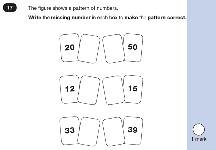 Question 17 Maths KS1 SATs Exam Paper 1 - Reasoning Part B, Calculations, Addition, Missing digits, Numbers, Counting forward