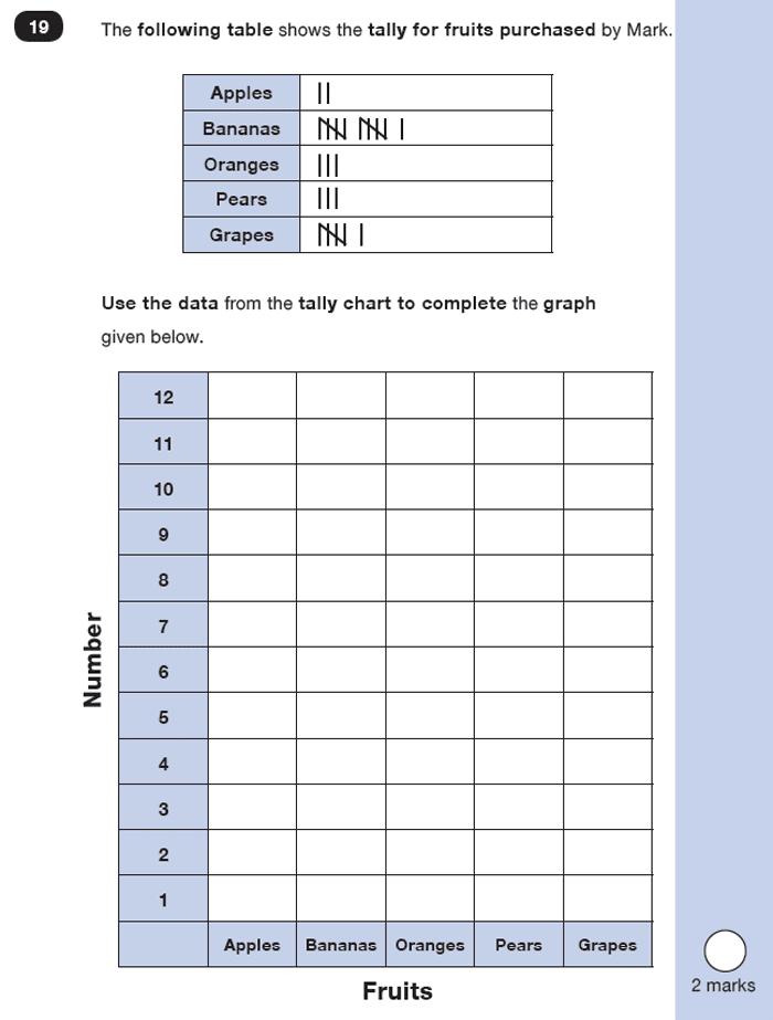 Question 19 Maths KS1 SATs Sample Paper 5 - Reasoning Part B, Statistics, Bar charts, Tally charts, Geometry, Draw Shapes