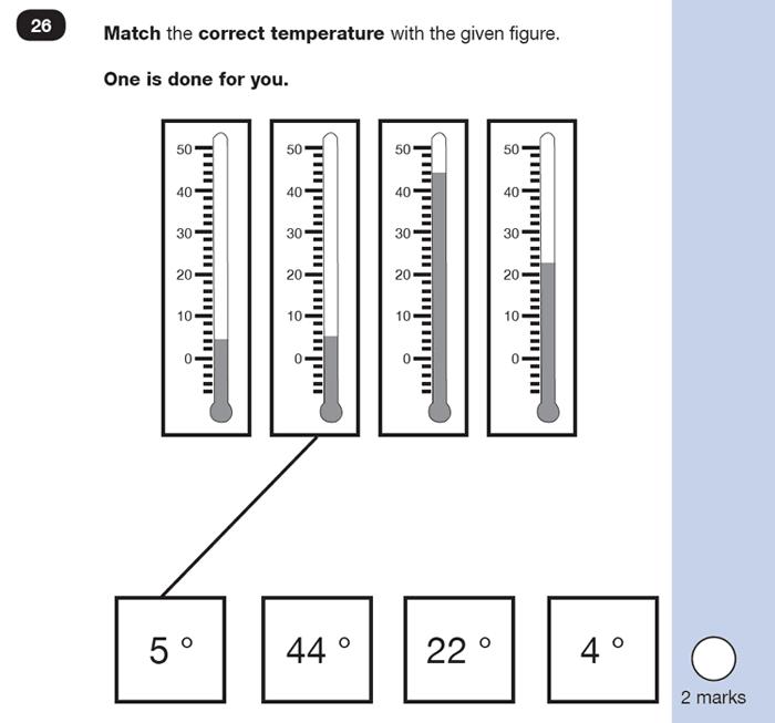 Question 26 Maths KS1 SATs Test Paper 4 - Reasoning Part B, Measurement, Temperature, Scale reading