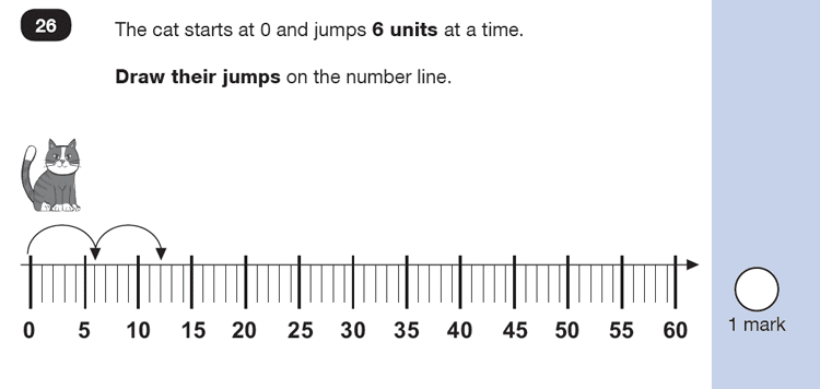 Question 26 Maths KS1 SATs Test Paper 5 - Reasoning Part B, Numbers, Numberline, Counting forward