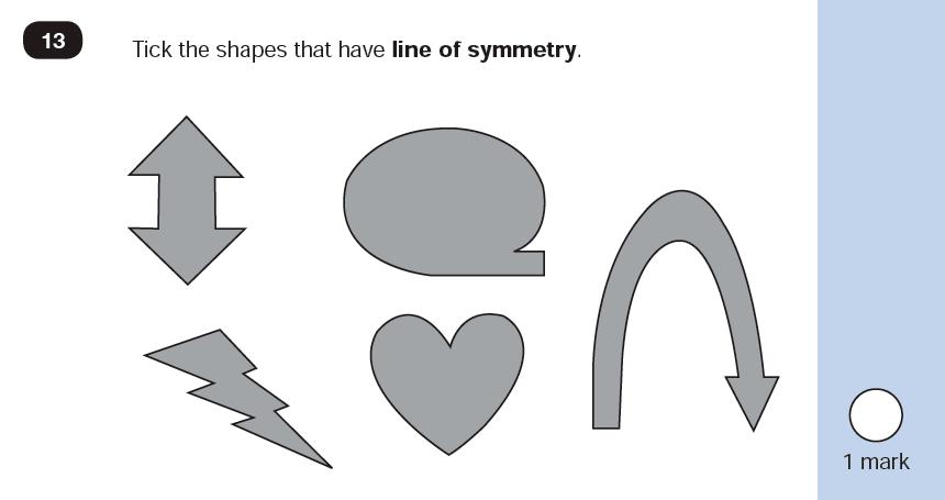 Maths KS1 SATs SET 10 - Paper 2 Reasoning Question-13, Geometry, Lines of symmetry, 2D shapes