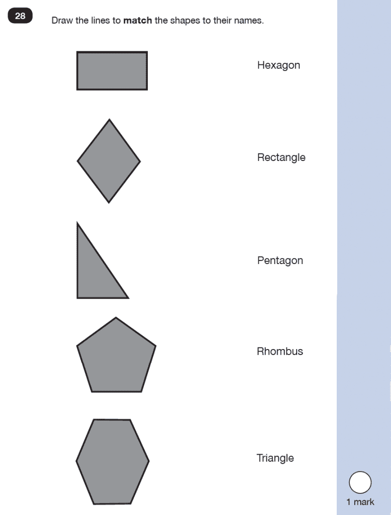 Maths KS1 SATs SET 9 - Paper 2 Reasoning Question 28, Geometry, 2D shapes