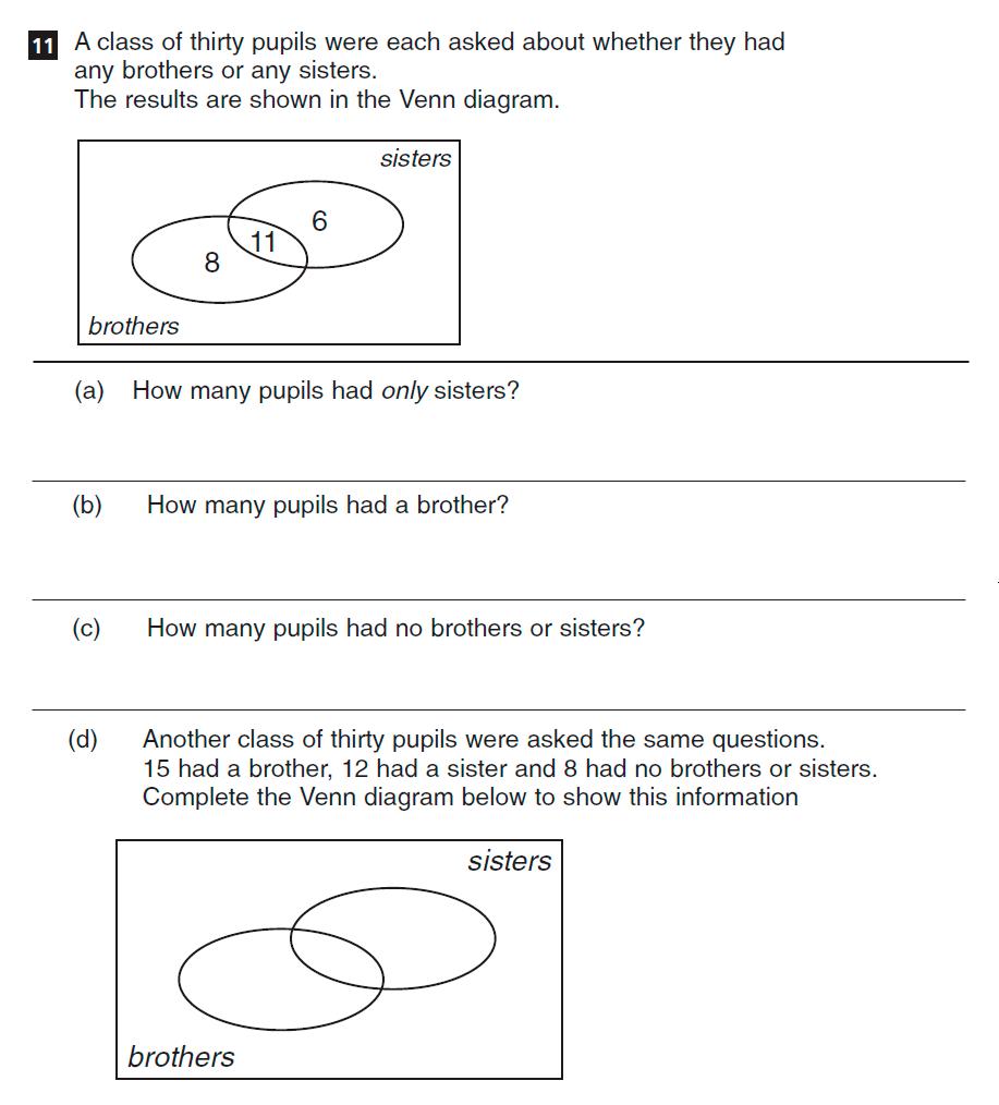 CSSE Familiarisation Maths paper Question 11