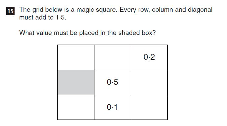 CSSE Familiarisation Maths paper Question 15
