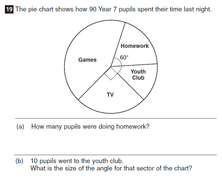 CSSE Familiarisation Maths paper Question 19