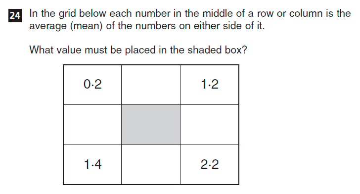 CSSE Familiarisation Maths paper Question 24