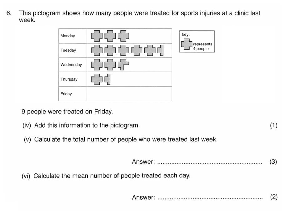 ISEB 11 Plus Maths 2008-09 Practice Paper Question 10