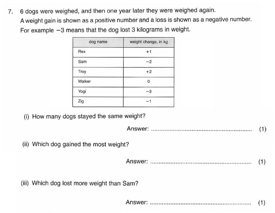 ISEB 11 Plus Maths 2008-09 Practice Paper Question 11
