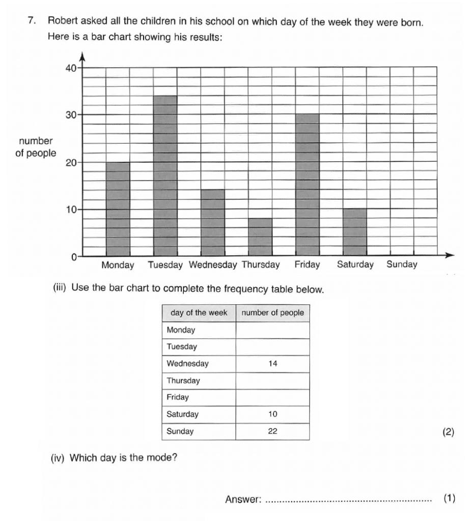 ISEB 11 Plus Maths 2008 Practice Paper Question 14