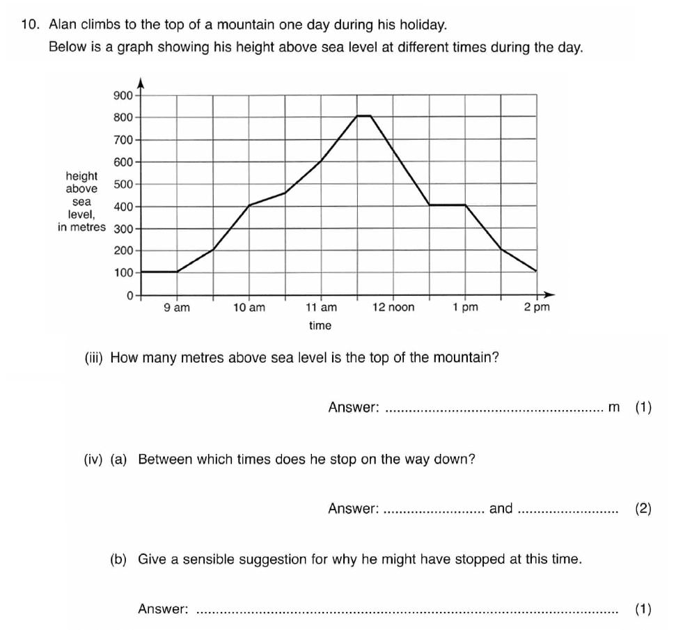 ISEB 11 Plus Maths 2008 Practice Paper Question 21