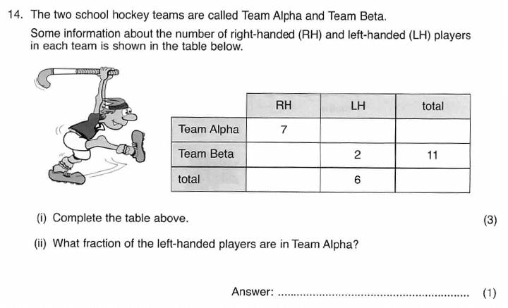 ISEB 11 Plus Maths 2009-10 Practice Paper Question 24