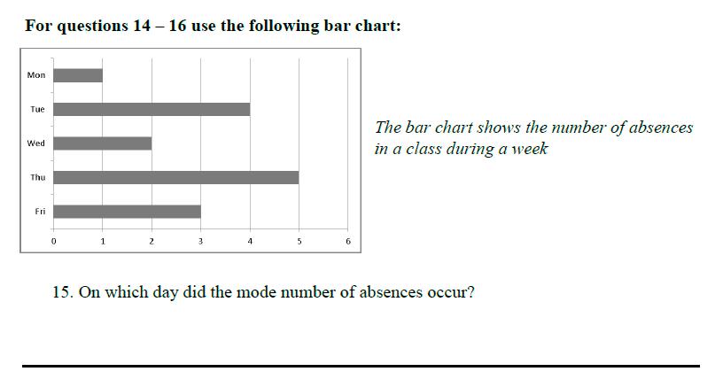 Queens' School - Maths Familiarisation Paper Question 15