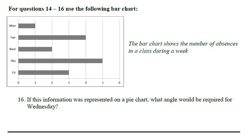 Queens' School - Maths Familiarisation Paper Question 16