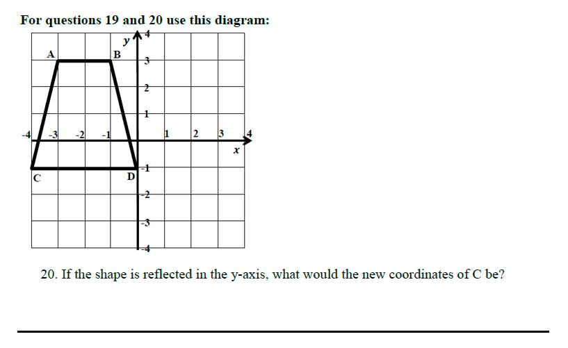 Queens' School - Maths Familiarisation Paper Question 20