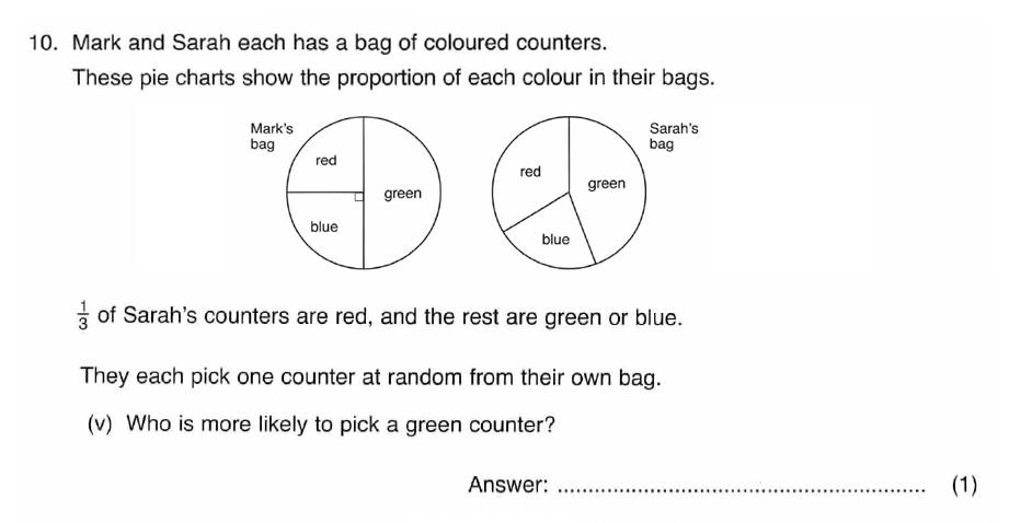 ISEB 11 Plus Maths 2008-09 Practice Paper Question 17
