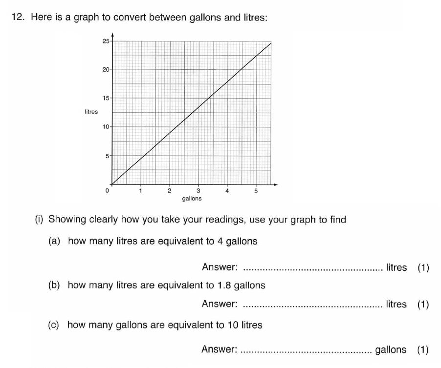 ISEB 11 Plus Maths 2008-09 Practice Paper Question 20