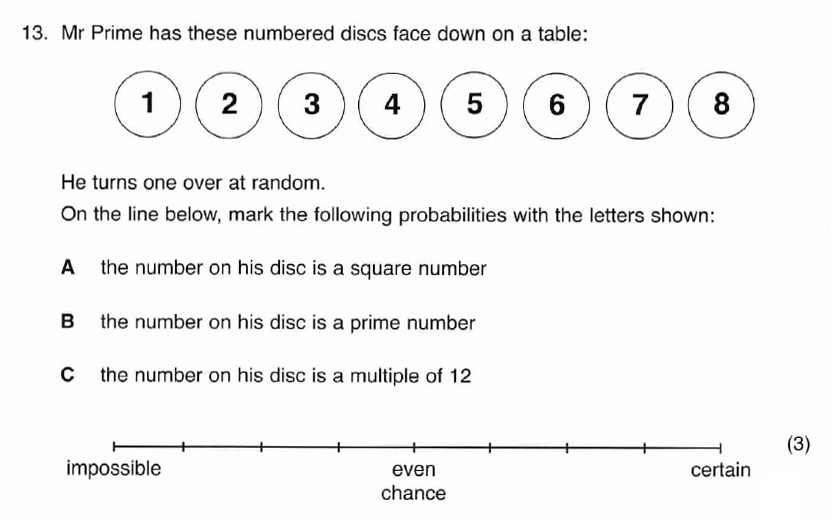 ISEB 11 Plus Maths 2008-09 Practice Paper Question 22