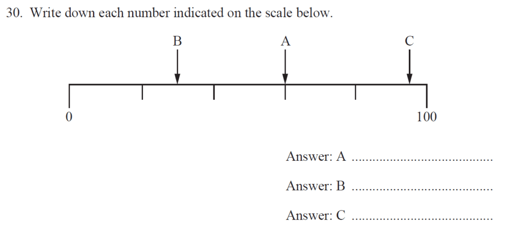 Group 1 Maths 2017 - Question 33