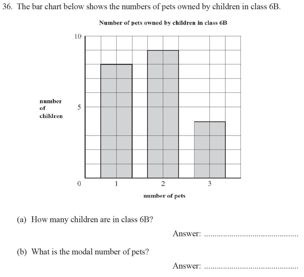 Group 1 Maths 2017 - Question 39