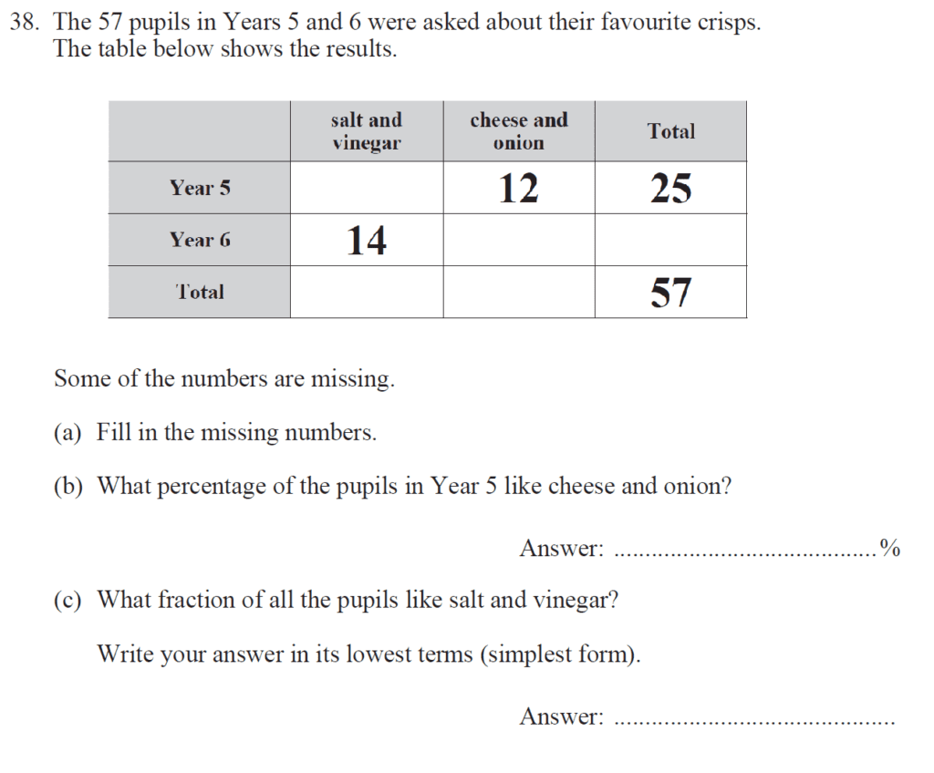 Group 1 Maths 2017 - Question 41