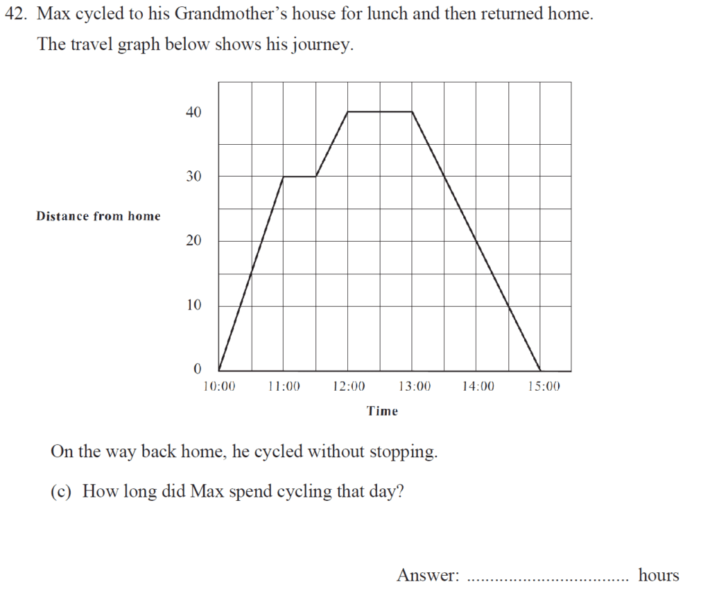 Group 1 Maths 2017 - Question 46