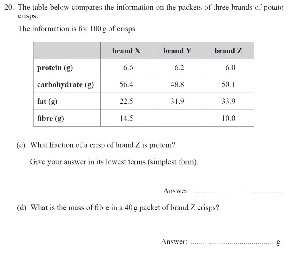 Group 2 Maths 2017 - Question 22