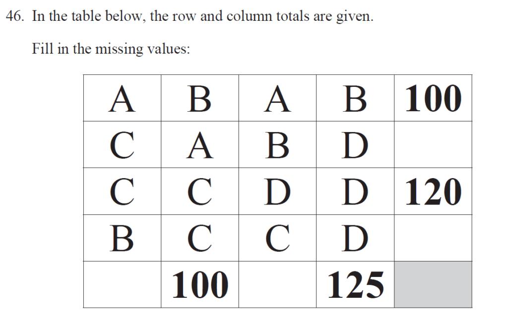 Group 2 Maths 2017 - Question 53