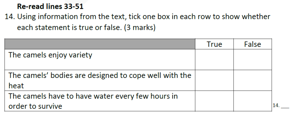 Forest School 11 Plus English Sample Paper - Question 15